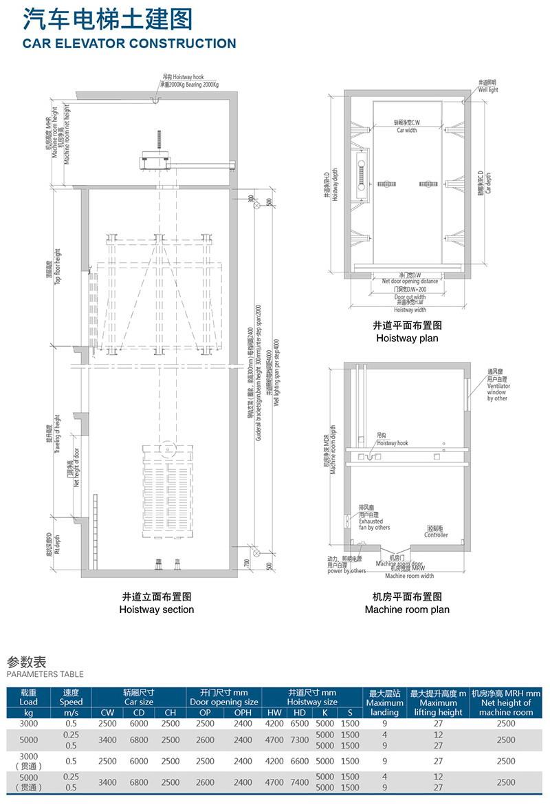 汽车电梯土建图.jpg