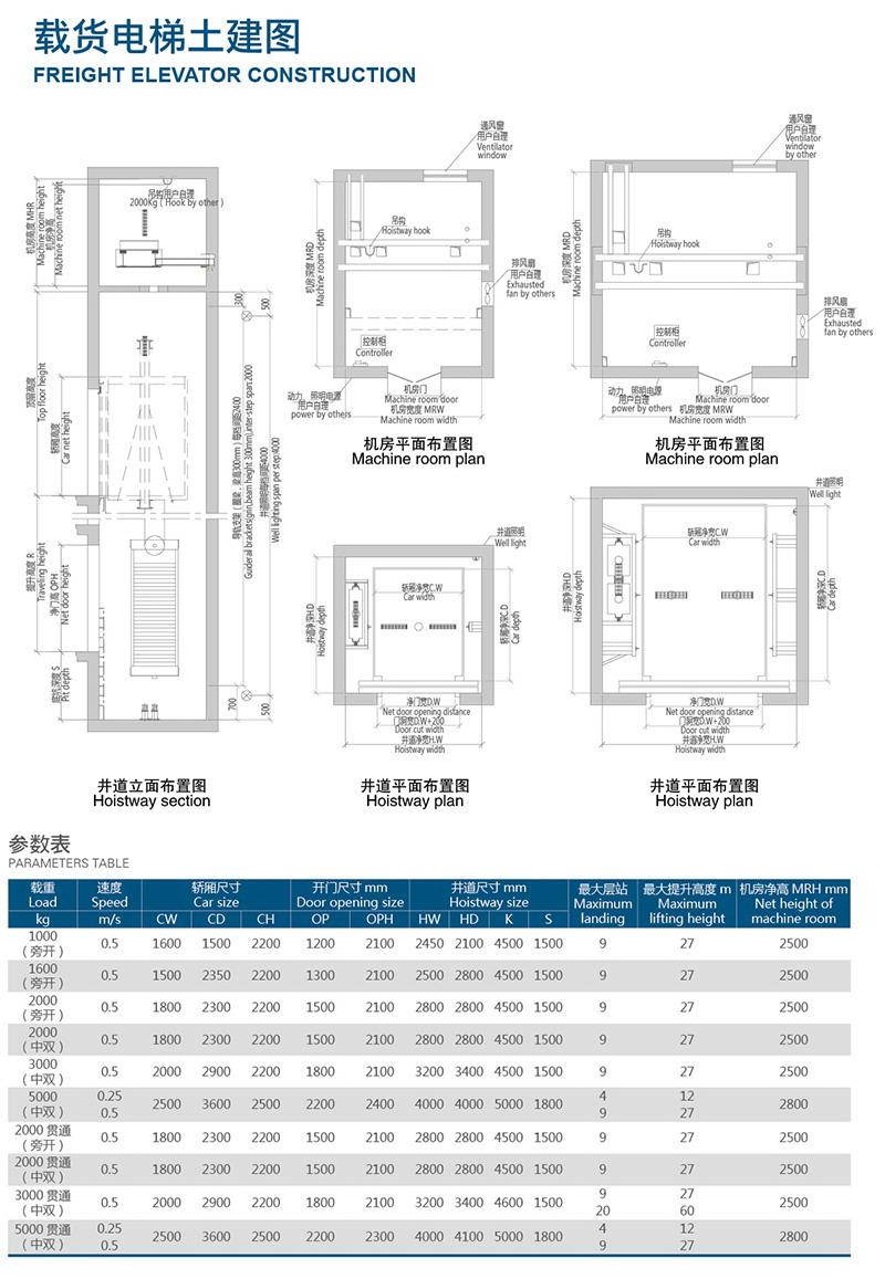 载货电梯土建图.jpg