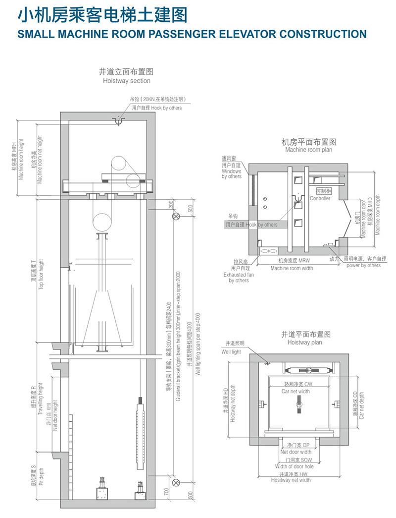 小机房乘客电梯土建图.jpg