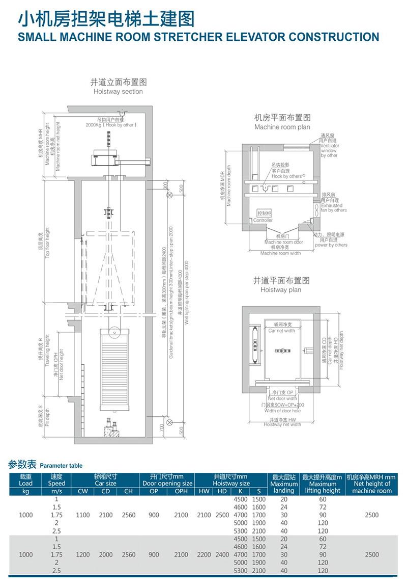 小机房担架电梯土建图.jpg
