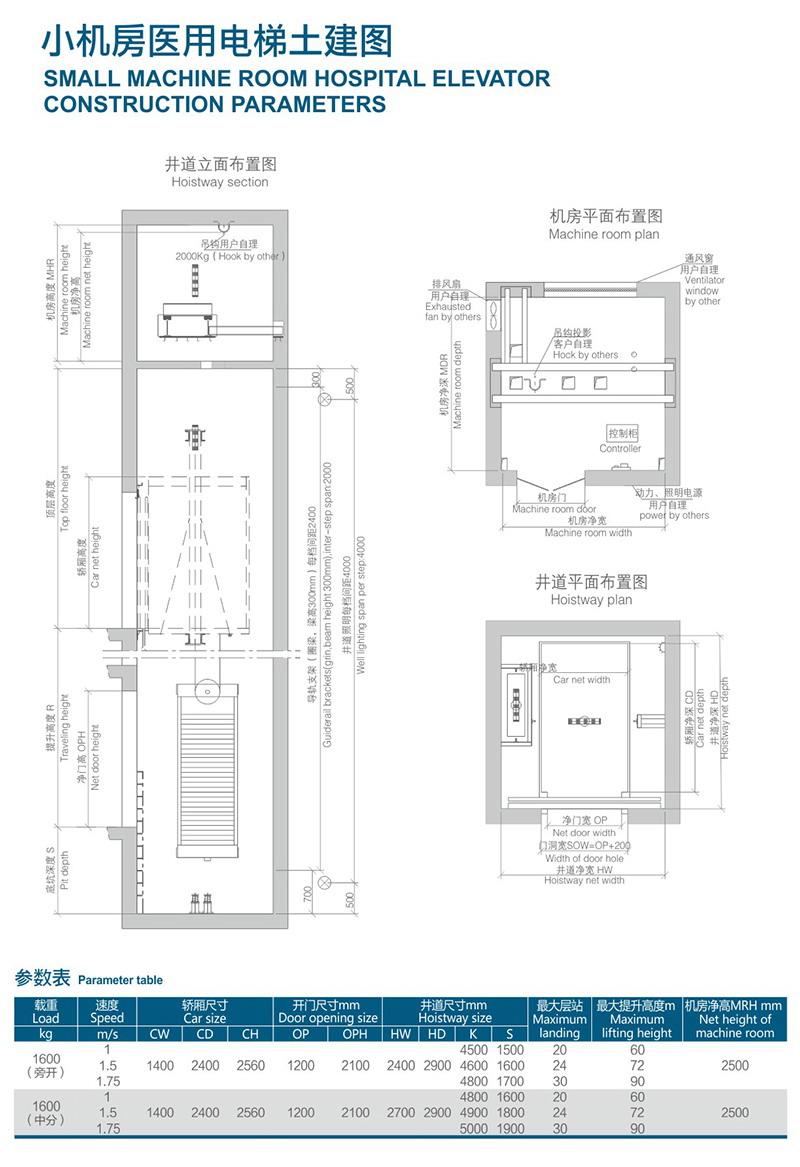 小机房医用电梯土建图.jpg
